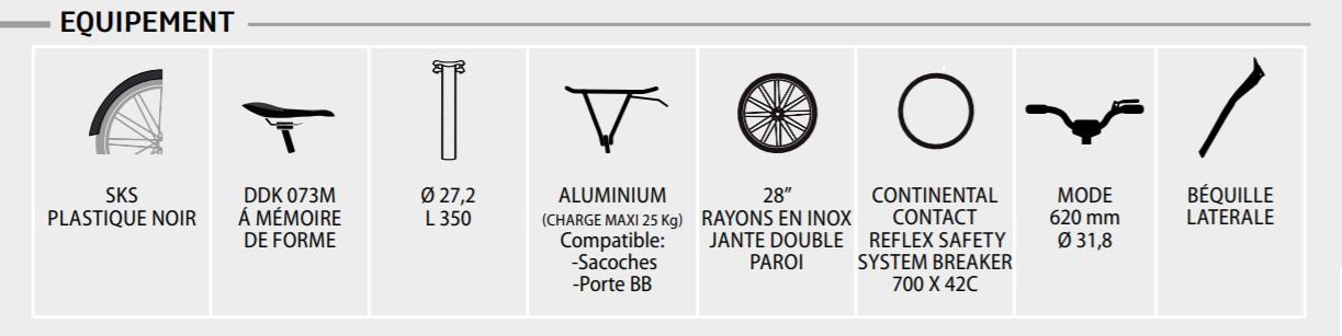 velo electrique neomouv montana S 2020 -équipements