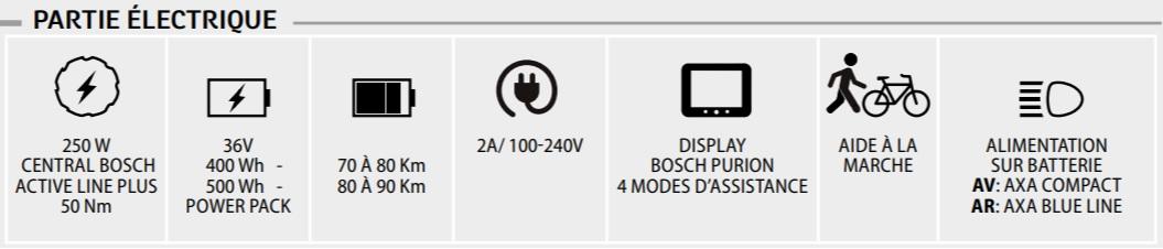 Neomouv elaia- moteur pedalier bosh - caractéristiques électriques