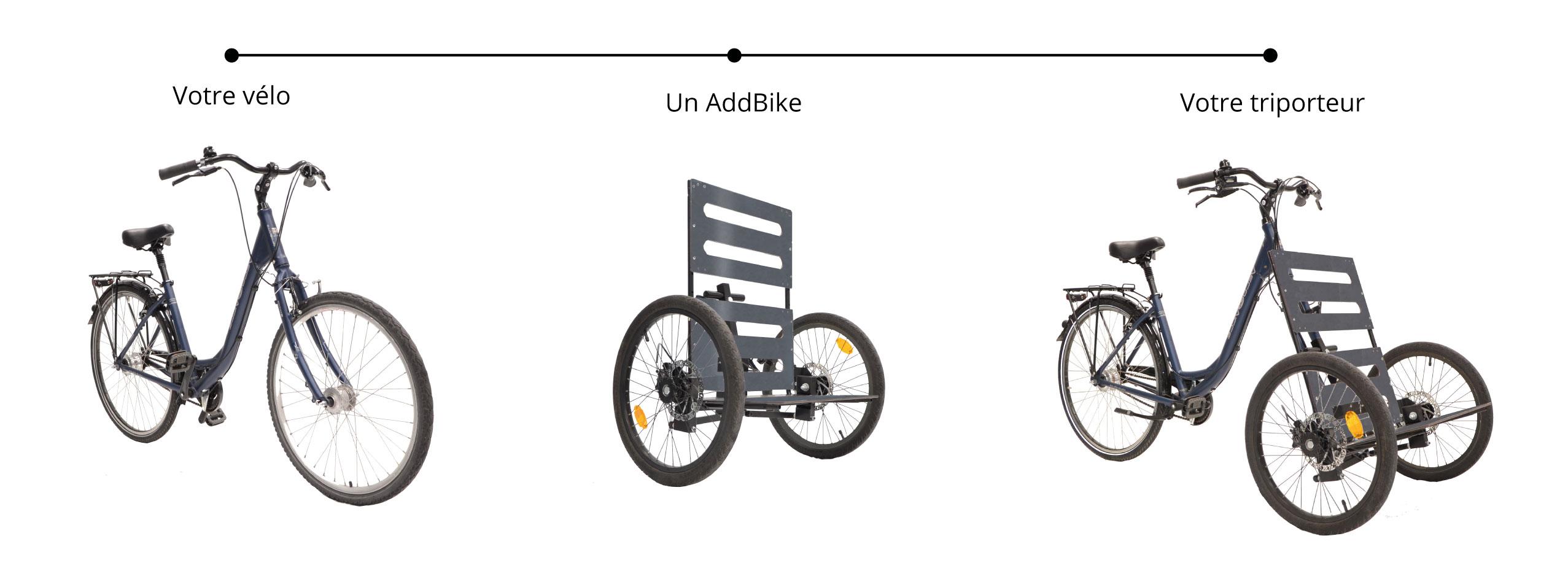 Transformation facile de vélo classique à vélo cargo
